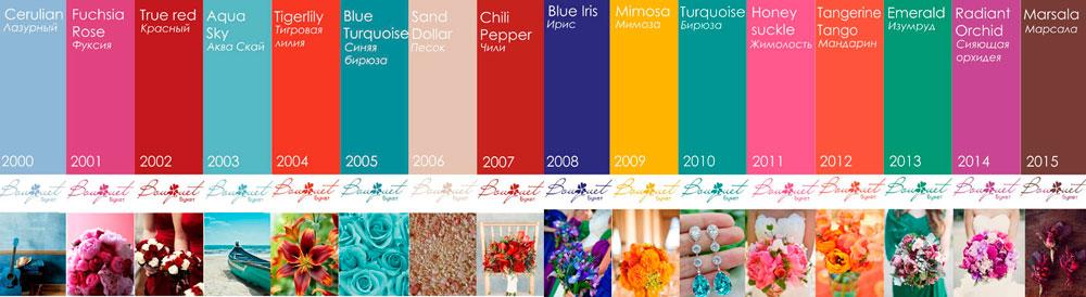 Цвета по годам модные