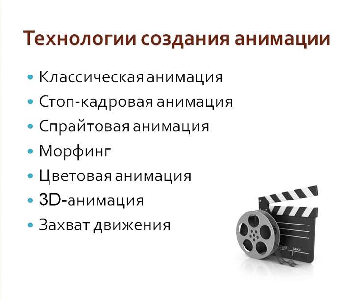 Технология создания анимации