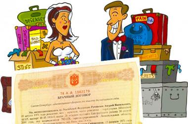 Оформление брачного договоре