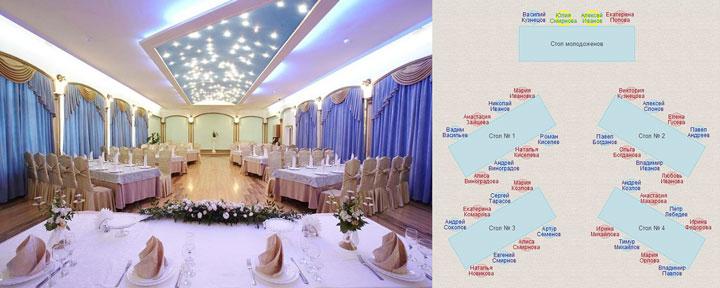 Свадебные столы поставлены елочкой