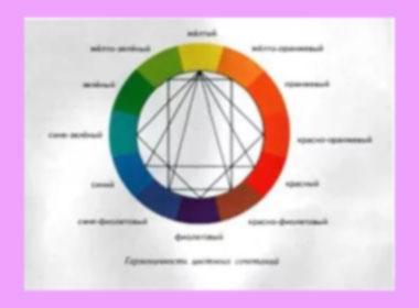 Колесо цветов для выбора сочетаний цвета