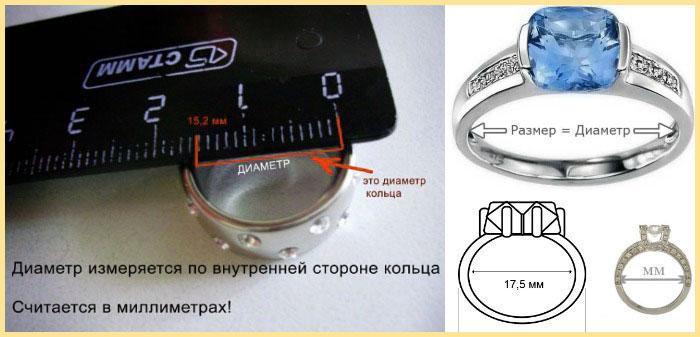 диаметр измеряется по внутренней стороне кольца линейкой в мм