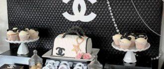 Вспомним, что Коко Шанель достигла первых успехов в мире моды